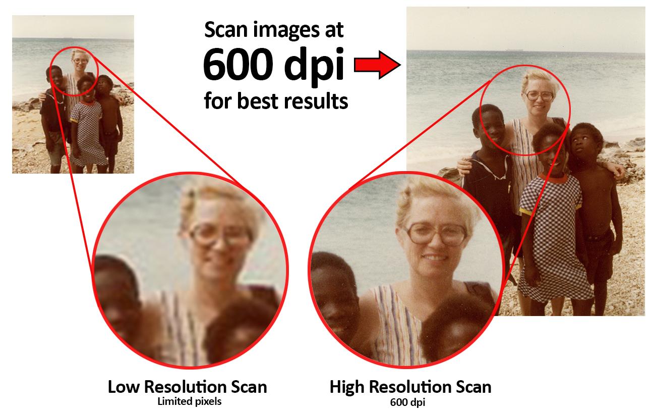 Scan Resolution